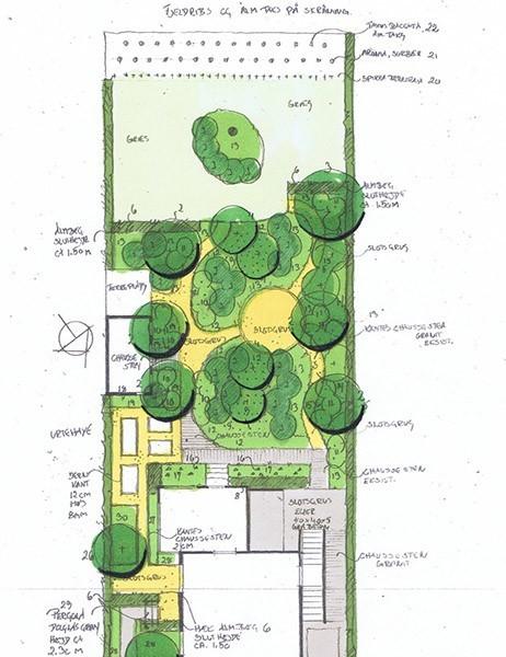 færdig haveplan skovhave